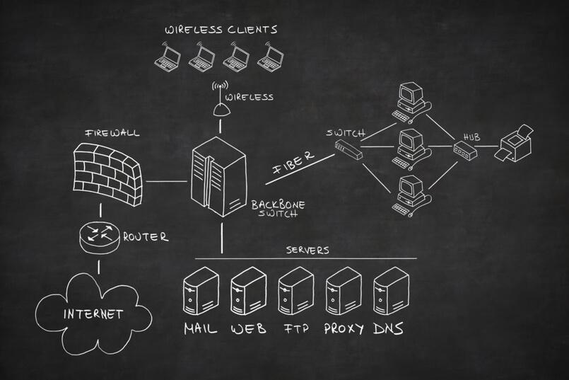 main-purpose-of-a-proxy-server